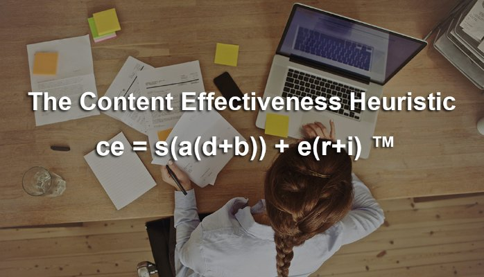 The Content Effectiveness Heuristic for Social Selling by Greg Hyer of Linking into Sales